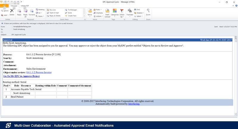 Aprobación automatizada Notificaciones por correo electrónico