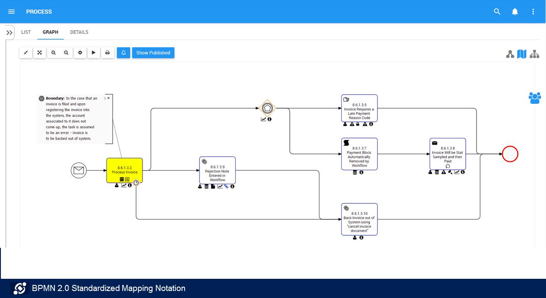 beyond-bpmn-flexible-show-hide-map-details