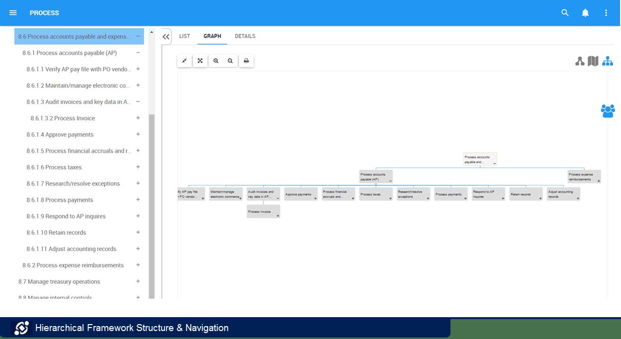 hierarchical-framework-structure-navigation