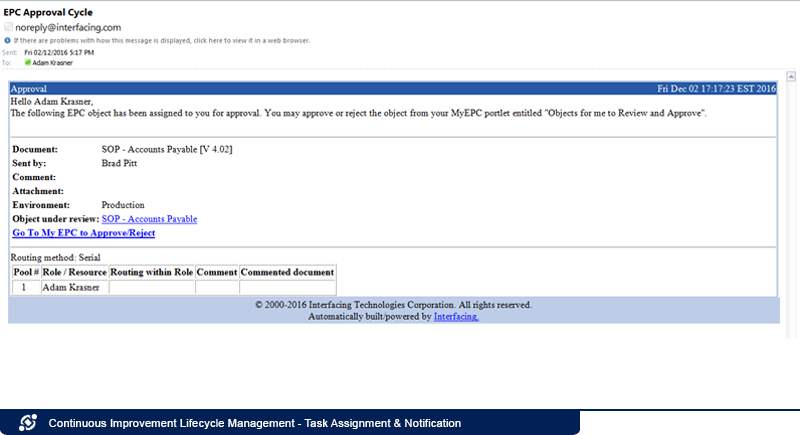 Task Assignment Notification