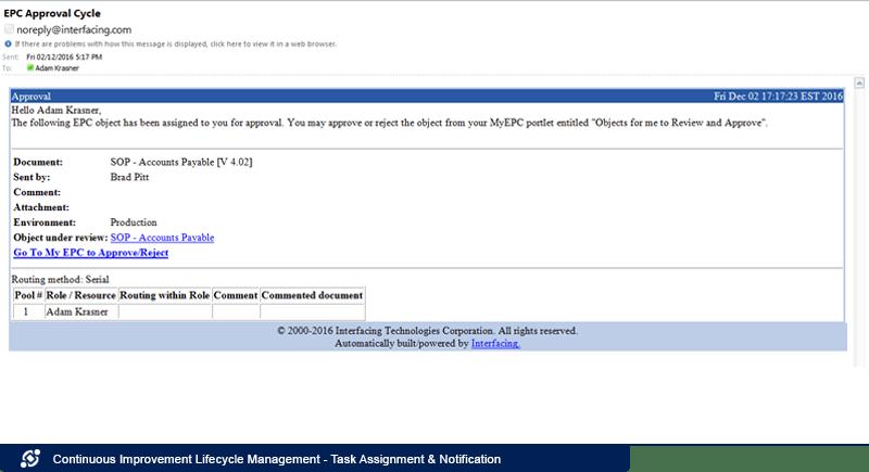 Notificación de asignación de tareas
