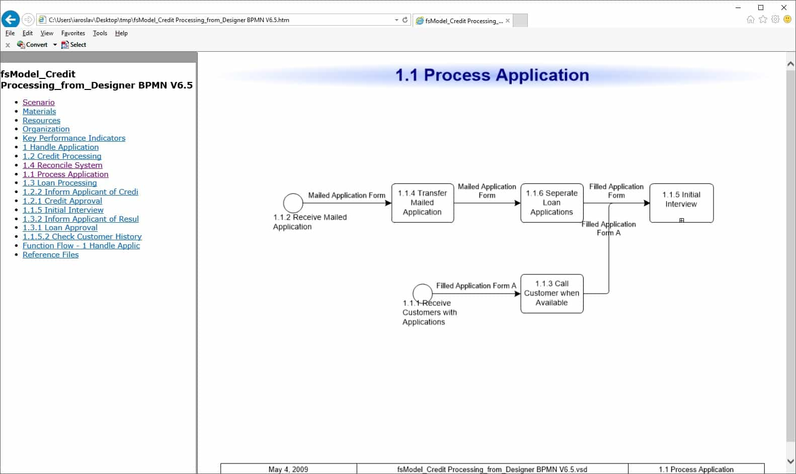 Visio Bpmn Process Mapping Modeler Interfacing Flow Diagram Using Within The Familiar Ms Application So Your Modelers Benefit From Microsofts Characteristic Ease Of Use Functionality While Benefiting