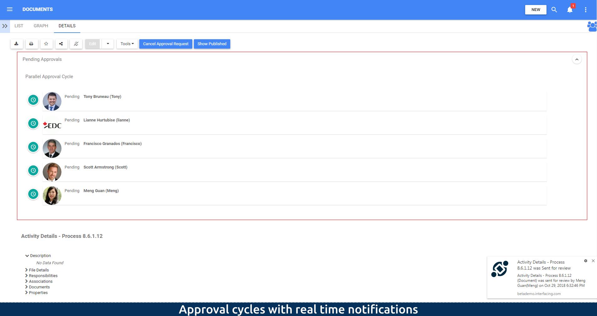 Ciclos de aprobación con notificaciones