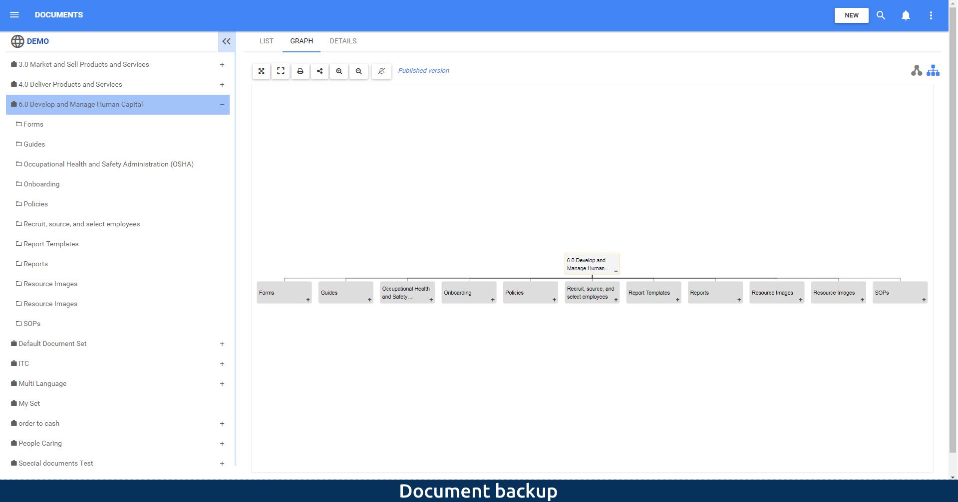 Document backup