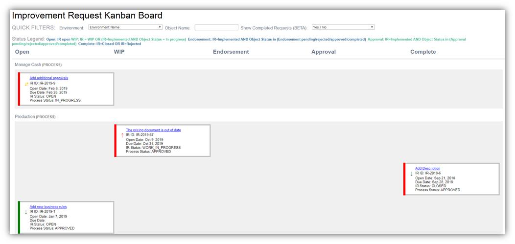 Change Request Tracking Kanban Board
